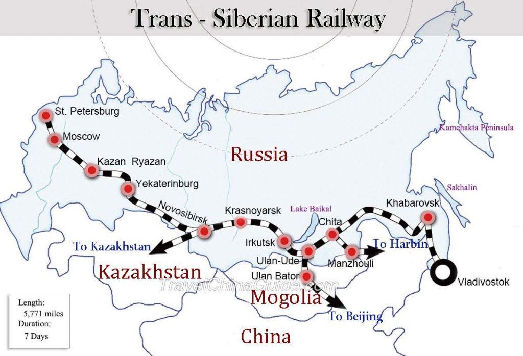 موقعیت ریل قطار در روسیه